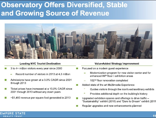 Empire State Realty stable revenue source