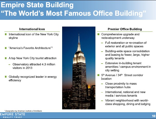 Empire State Realty the worlds most famous office building