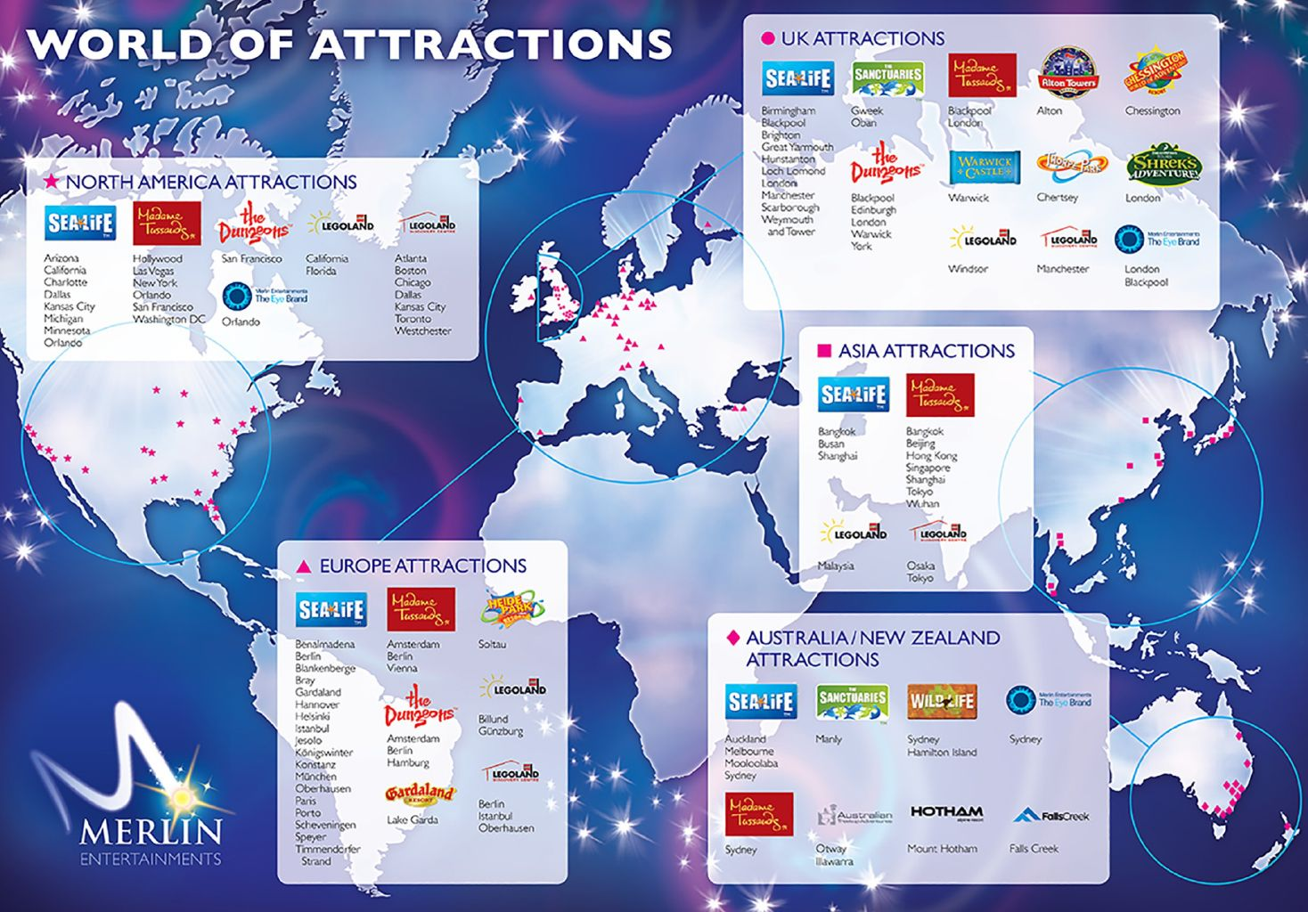 Merlin Entertainment's world of attractions