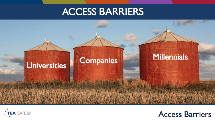 Access barriers for creative talent JRA 5