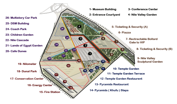 grand egyptian museum plan