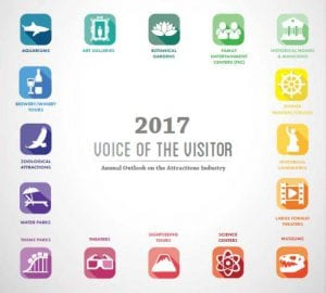 PGAV Destinations Voice of the Visitor