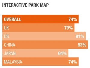Theme Park Barometer visitor expectations of theme park technology