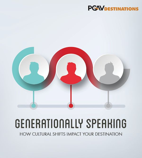 generationally speaking cultural shifts PGAV report with h2r market research