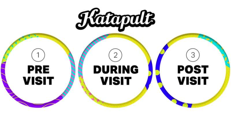 katapult 3 steps to WOW! new approach to guest experiences
