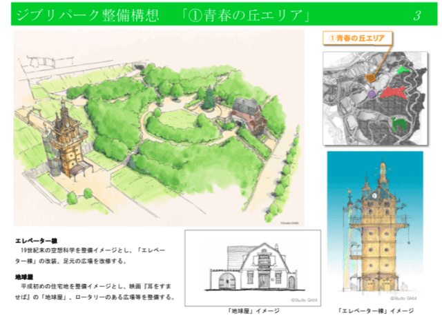 studio ghibli land themed to howl's moving castle