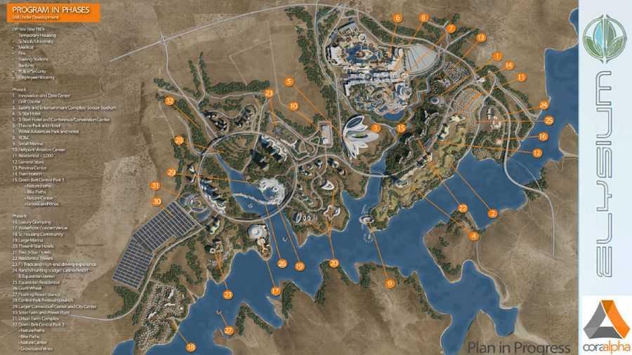 Elysium City Program in Phrases