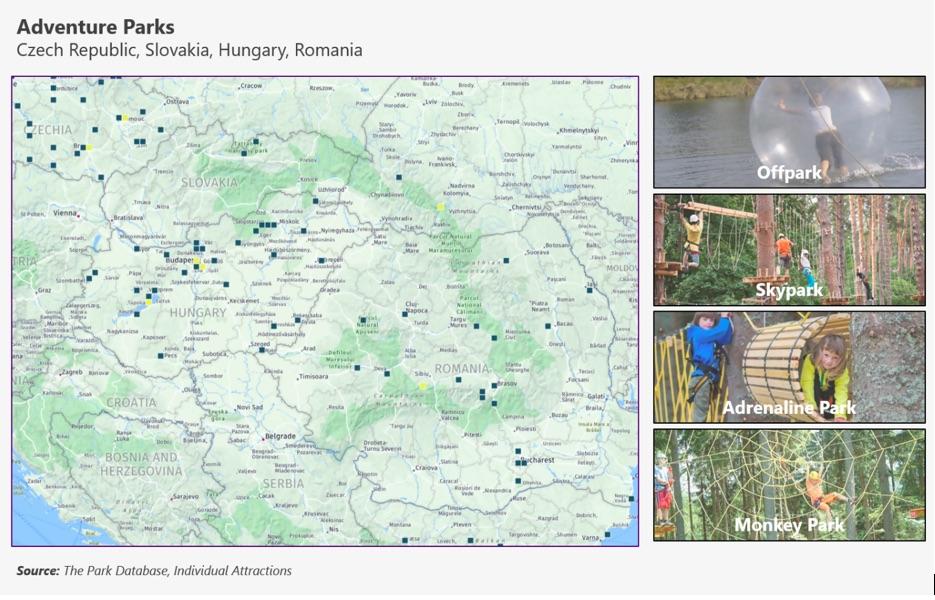 Park Database adventure Eastern Europe