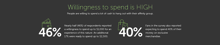 Thinkwell Group Annual Guest Experience Trend Report