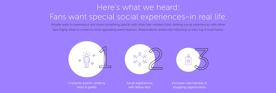 Thinkwell Annual Guest Experience Trend Report