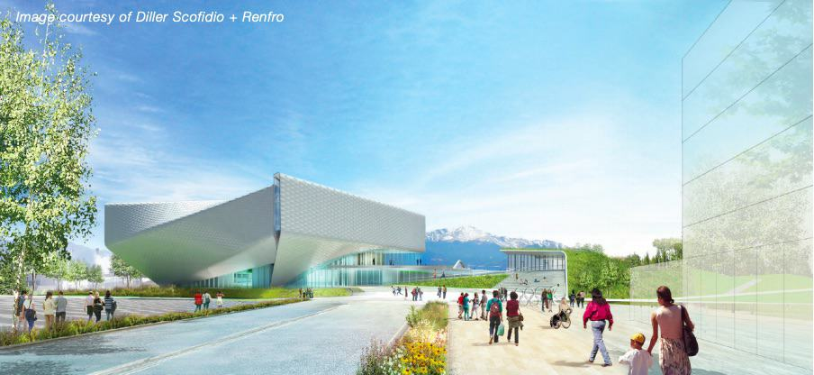 Rendering of the US Olympic and Paralympic Museum