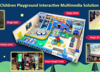 Sindrax Interactive Playgrounds