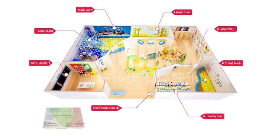 Sindrax Intelligent Gamified Kids (Pre-school) Education Solution