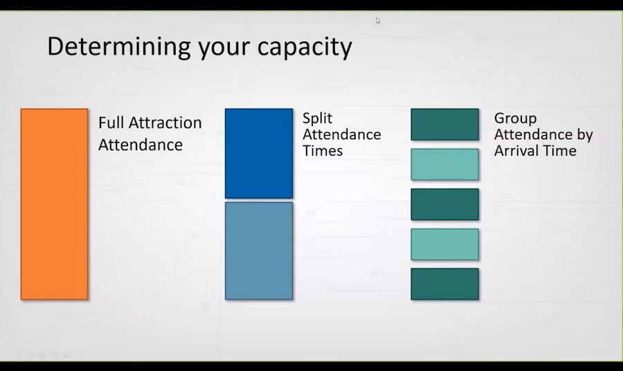 Determining Your Capacity - Gateway talks capacity management in latest webinar