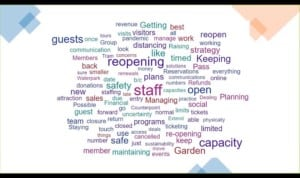 attractions COVID-19 word cloud