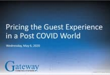 Gateway ticket pricing the guest experience reopening after COVID