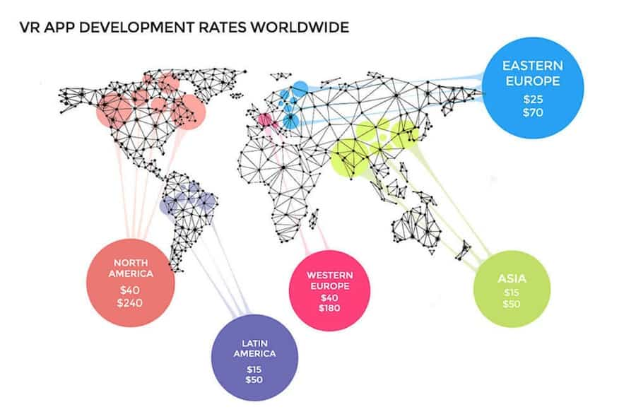 VR app development rates worldwide