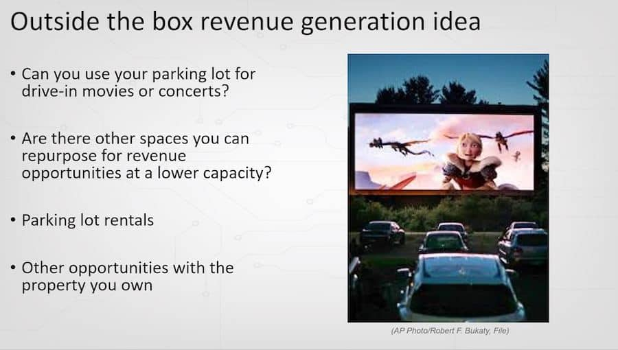 creative revenue generation ideas covid closures
