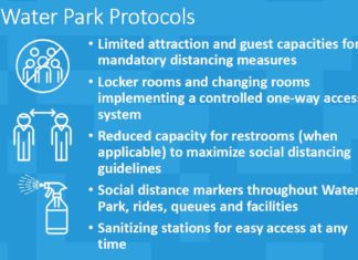 San Diego Tourism Authority water park reopening procedure