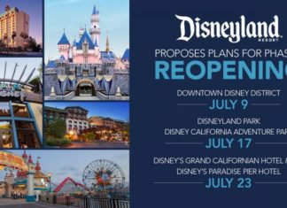 Phased reopening of Disneyland Resort guidelines