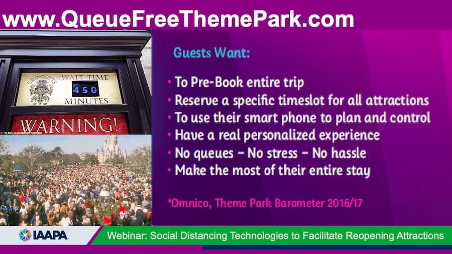 What guests want queue free theme parks