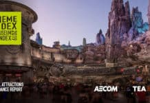 Theme Index 2019 reveals performance of the world's top theme parks