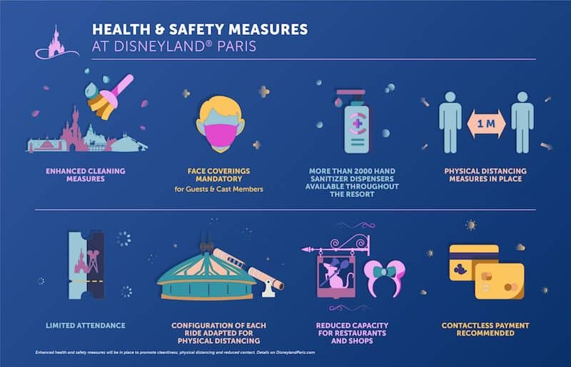 disneyland paris health and safety
