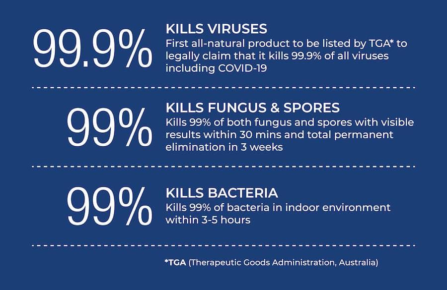 kills 99 percent bacteria