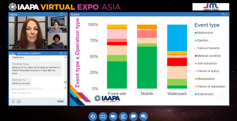 screenshot from IAAPA virtual expo on safety