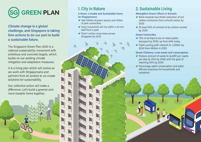 singapore green plan 2030