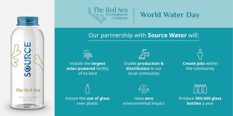 source water red sea project