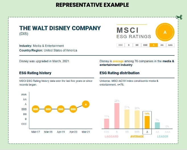Disney rating sustainable attractions