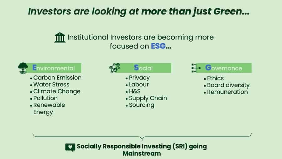 Investors are looking for ESG
