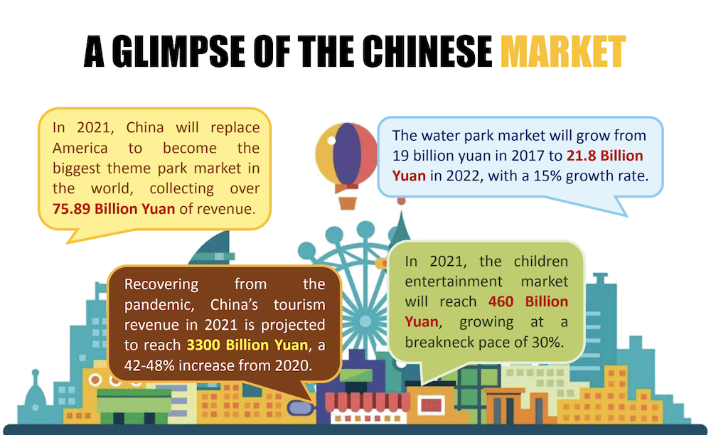 Chinese Market Stats for the G&A Show 2021
